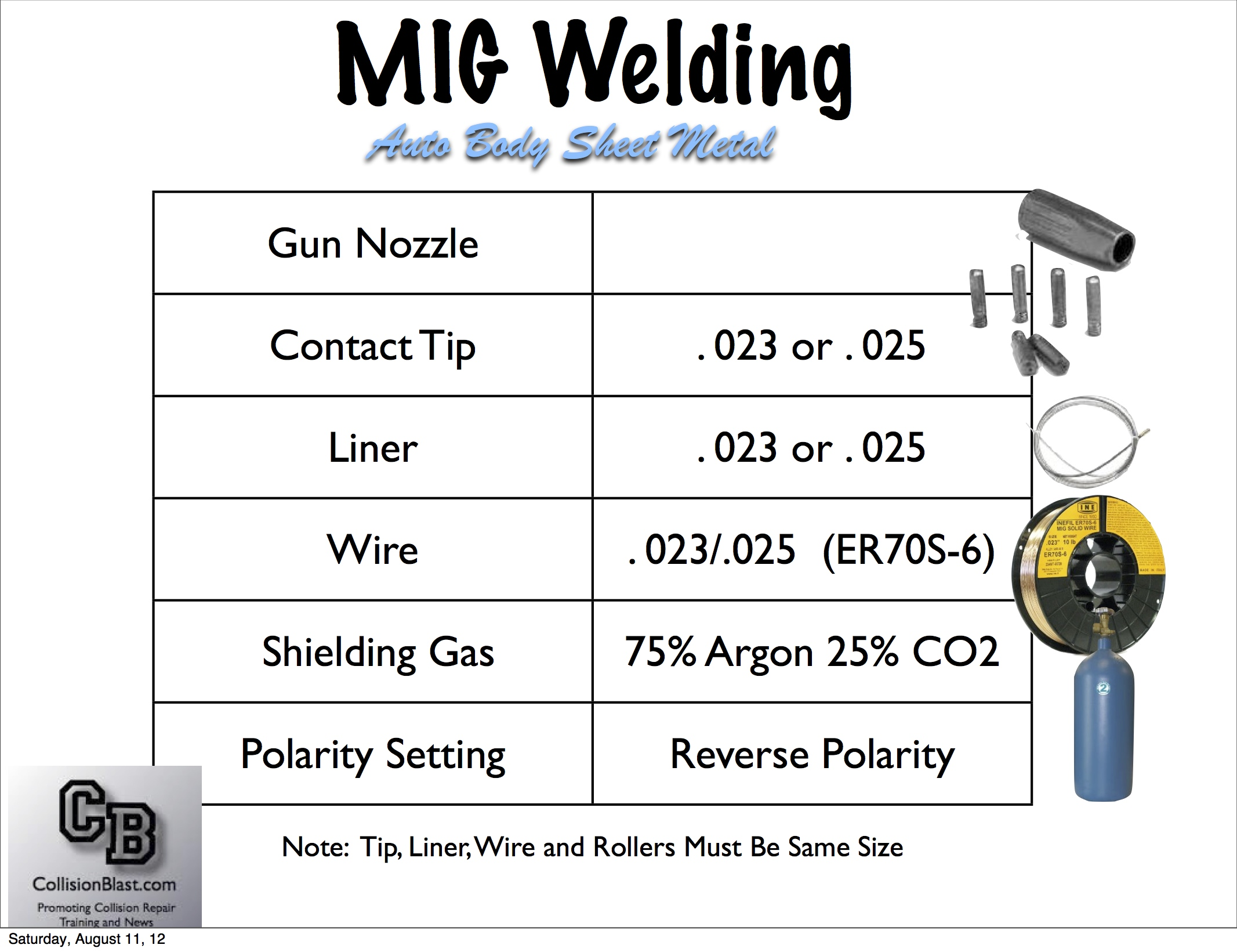 Auto Welding Lesson 6 Basic Body And Paint Training Image 50 Amp Welder Plug Wiring Download